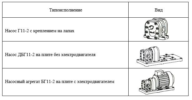 шестеренный насос бг11-24а, вг11-24а, дбг11-24а, двг11-24а, гидронасос г11-24, г 11-24а, агрегат насосный бг 11-24, дбг 11-24, двг 11-24, насос бгв 11-24
